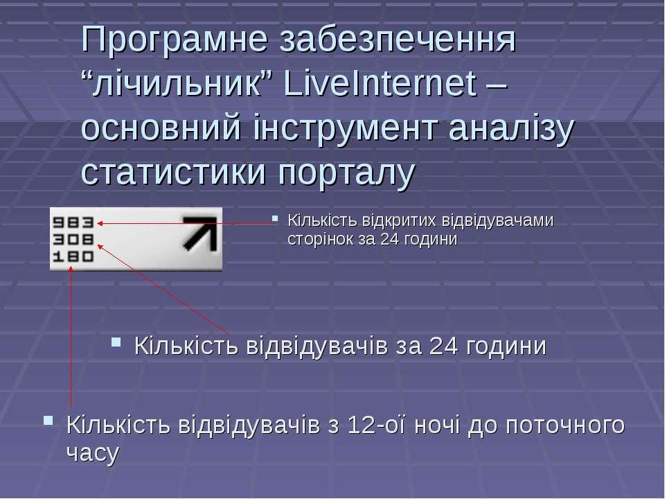 """Програмне забезпечення """"лічильник"""" LiveInternet – основний інструмент аналізу..."""