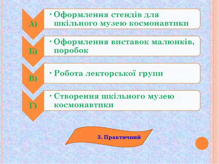 3. Практичний