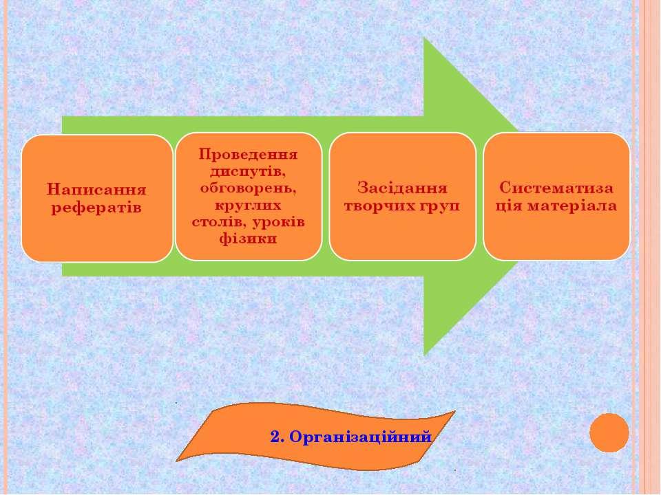 2. Організаційний