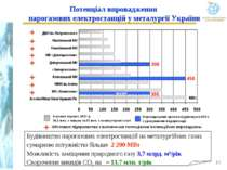 Базовий варіант, 2007 р. 36,5 млн. т чавуну та 22 млн. т конвертерної сталі В...