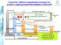 Стратегія глибокої модернізації господарства шляхом впровадження інноваційних...