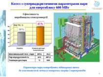 Котел з супернадкритичними параметрами пари для енергоблоку 600 МВт Параметри...