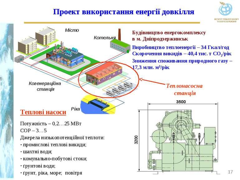 * Місто Котельня Проект використання енергії довкілля Будівництво енергокомпл...