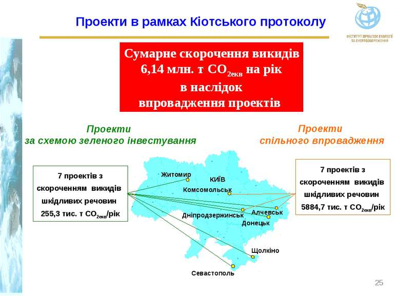 * Проекти в рамках Кіотського протоколу Житомир Комсомольськ Алчевськ Дніпрод...