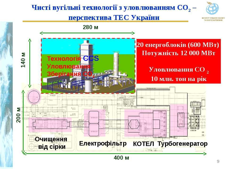 Чисті вугільні технології з уловлюванням СО2 – перспектива ТЕС України 400 м *
