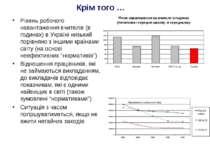 Крім того … Рівень робочого навантаження вчителів (в годинах) в Україні низьк...