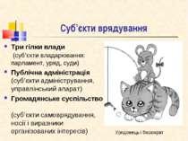 Суб'єкти врядування Три гілки влади (суб'єкти владарювання: парламент, уряд, ...