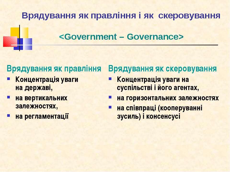 Врядування як правління і як скеровування Врядування як правління Концентраці...