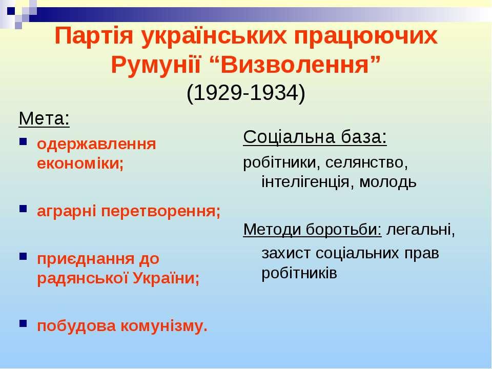 """Партія українських працюючих Румунії """"Визволення"""" (1929-1934) Мета: одержавле..."""