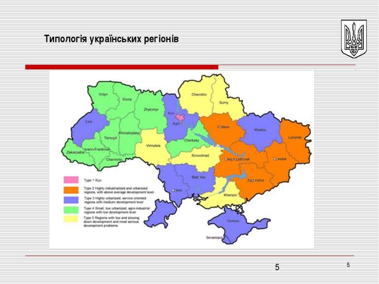 Типологія українських регіонів *