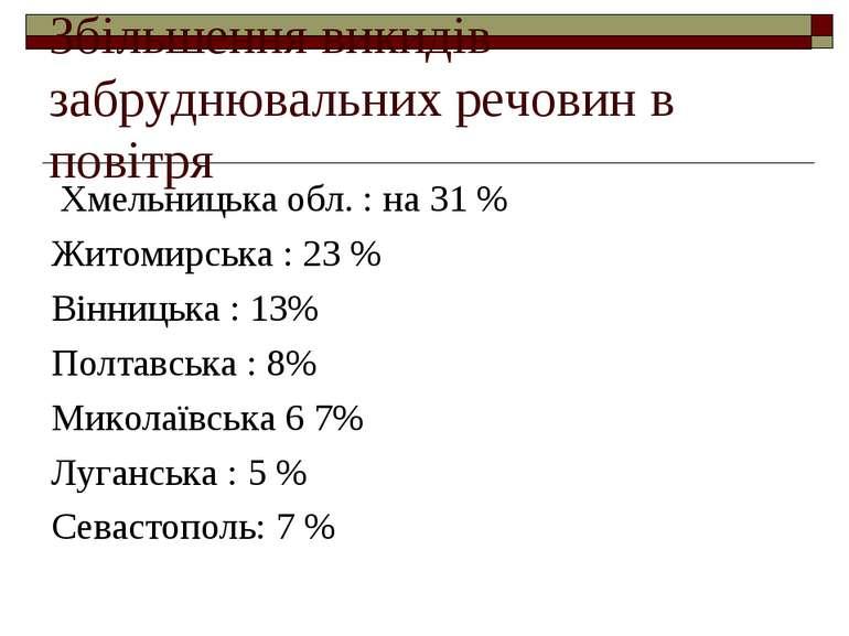 Збільшення викидів забруднювальних речовин в повітря Хмельницька обл. : на 31...