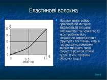 Еластинові волокна Еластин являє собою гумоподібний матеріал, відрізняється з...