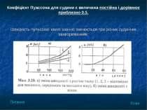 Швидкість пульсової хвилі значно змінюється при різних судинних захворюваннях...