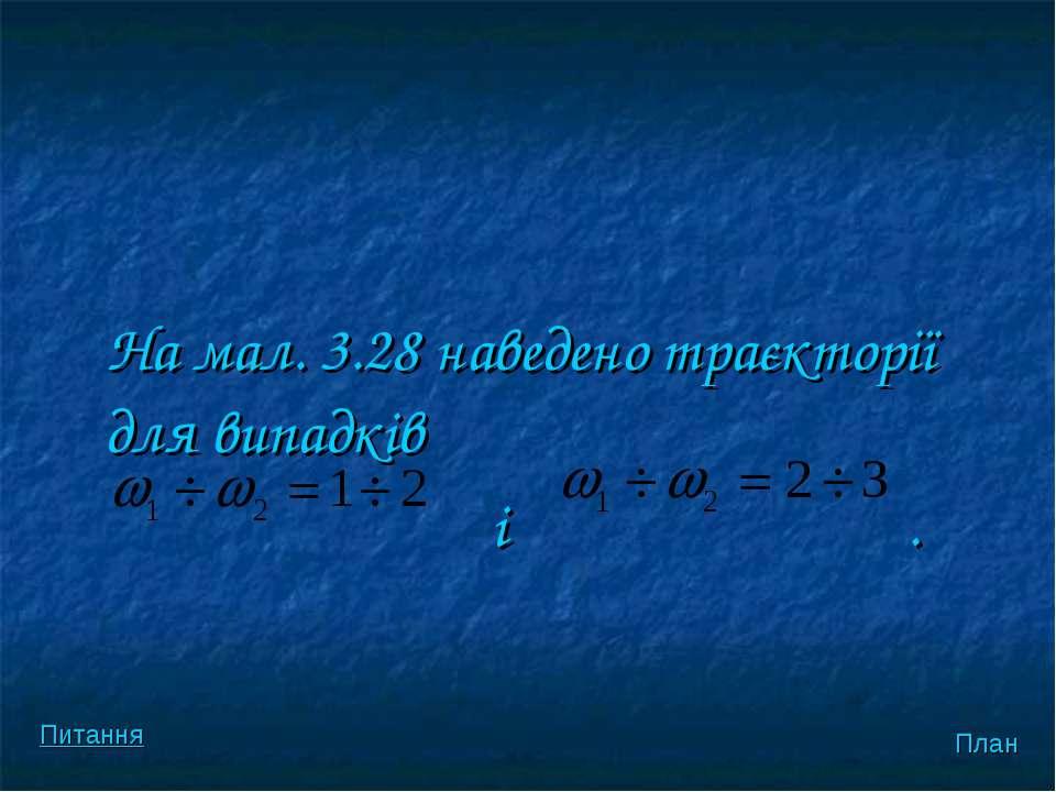 На мал. 3.28 наведено траєкторії для випадкiв i . План Питання