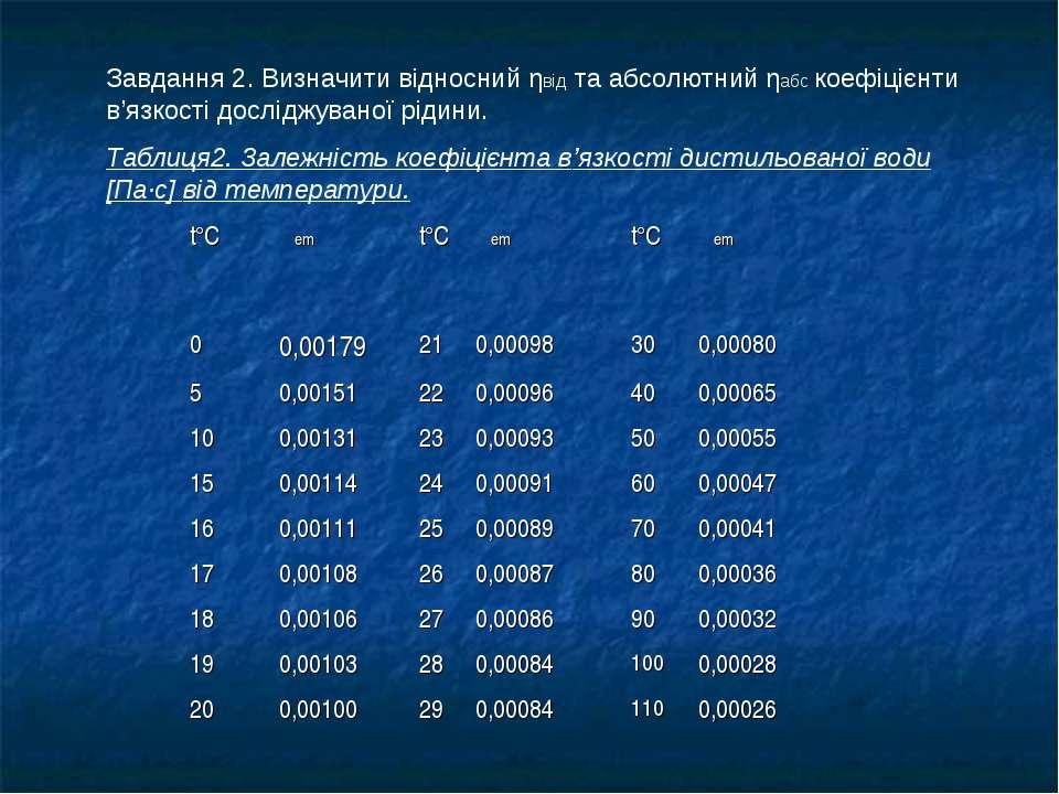 Завдання 2. Визначити відносний ηвід та абсолютний ηабс коефіцієнти в'язкості...