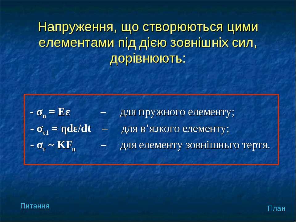 Напруження, що створюються цими елементами під дією зовнішніх сил, дорівнюють...