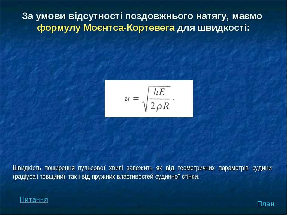 За умови відсутності поздовжнього натягу, маємо формулу Моєнтса-Кортевега для...