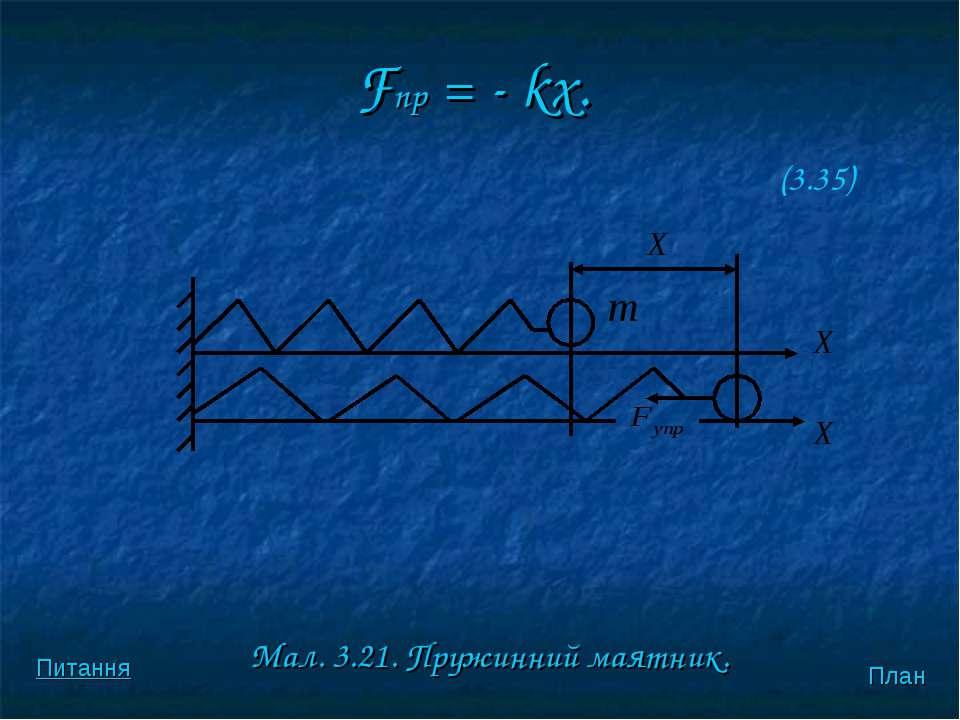 Fпр = - kx. Мал. 3.21. Пружинний маятник. (3.35) План Питання