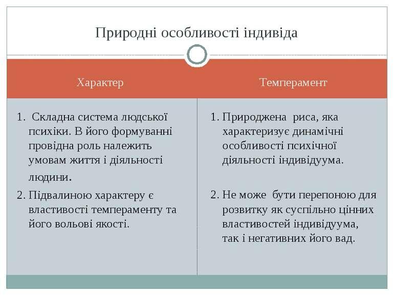 Характер Темперамент 1. Складна система людської психіки. В його формуванні п...
