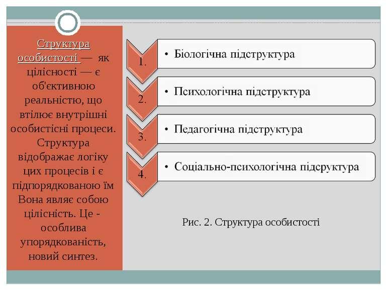 Рис. 2. Структура особистості Структура особистості — як цілісності — є об'єк...