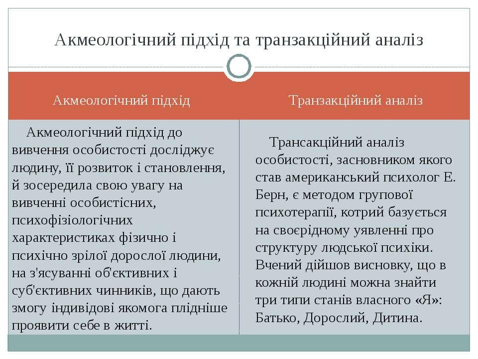 Акмеологічний підхід Транзакційний аналіз Акмеологічний підхід до вивчення ос...
