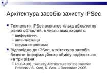 Архітектура засобів захисту IPSec Технологія IPSec охоплює кілька абсолютно р...