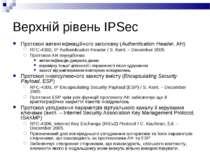 Верхній рівень IPSec Протокол автентифікаційного заголовку (Authentication He...