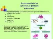 Вроджений імунітет (гуморальні фактори) комплемент Система комплементу - це к...