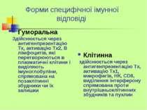 Форми специфічної імунної відповіді Гуморальна Здійснюється через антигенпрез...