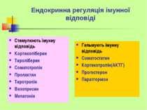 Ендокринна регуляція імунної відповіді Стимулюють імунну відповідь Кортиколіб...
