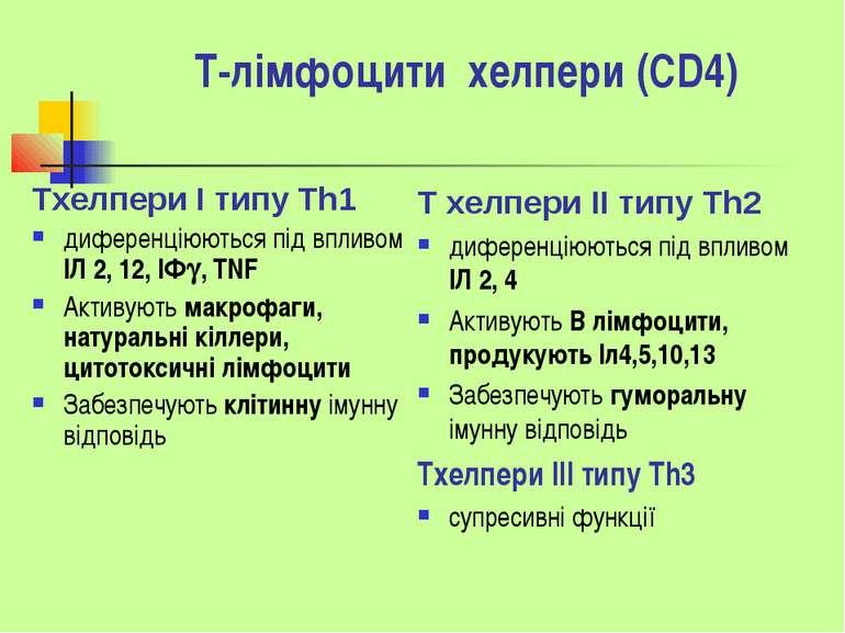 Т-лімфоцити хелпери (CD4) Тхелпери І типу Th1 диференціюються під впливом ІЛ ...