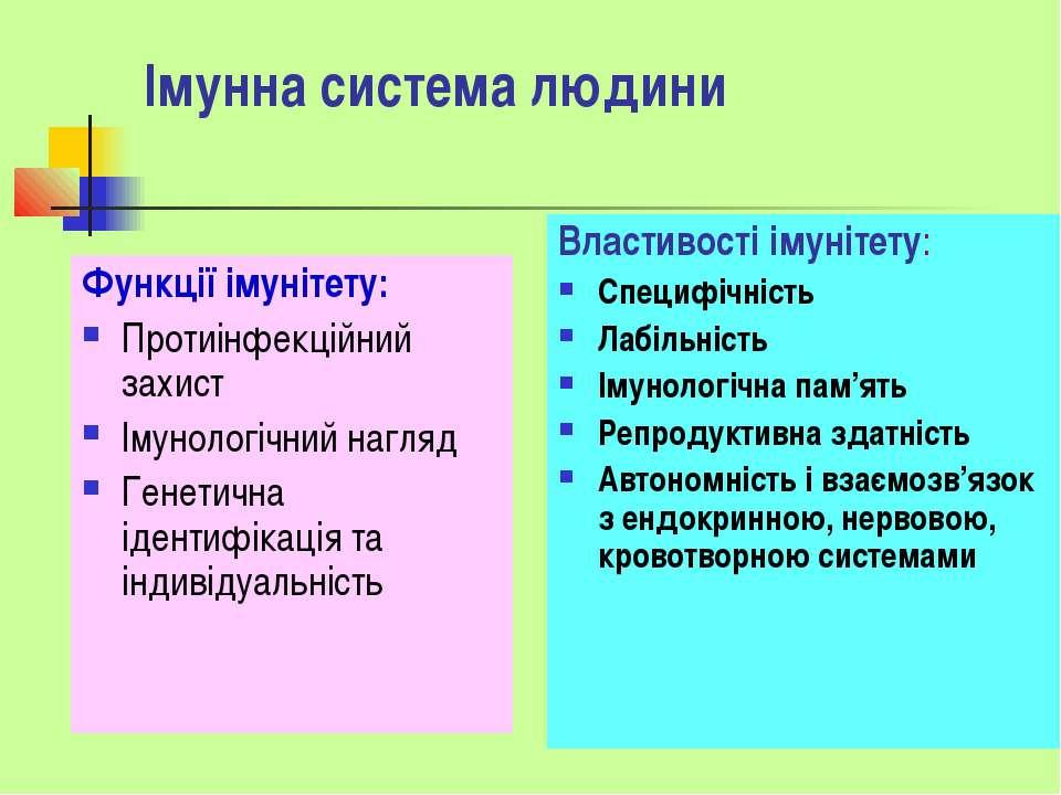 Імунна система людини Функції імунітету: Протиінфекційний захист Імунологічни...
