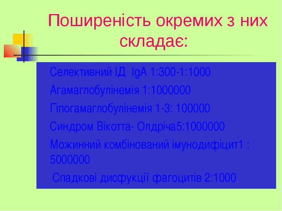 Поширеність окремих з них складає: Селективний ІД IgA 1:300-1:1000 Агамаглобу...