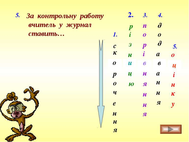 с е ч о н к н р я о 2. 1. и р і з н ю ц 3. н о п в н і р н я я 4. д в а н д а...