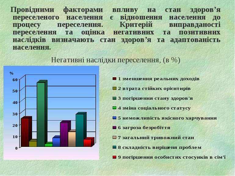 Негативні наслідки переселення, (в %) Провідними факторами впливу на стан здо...