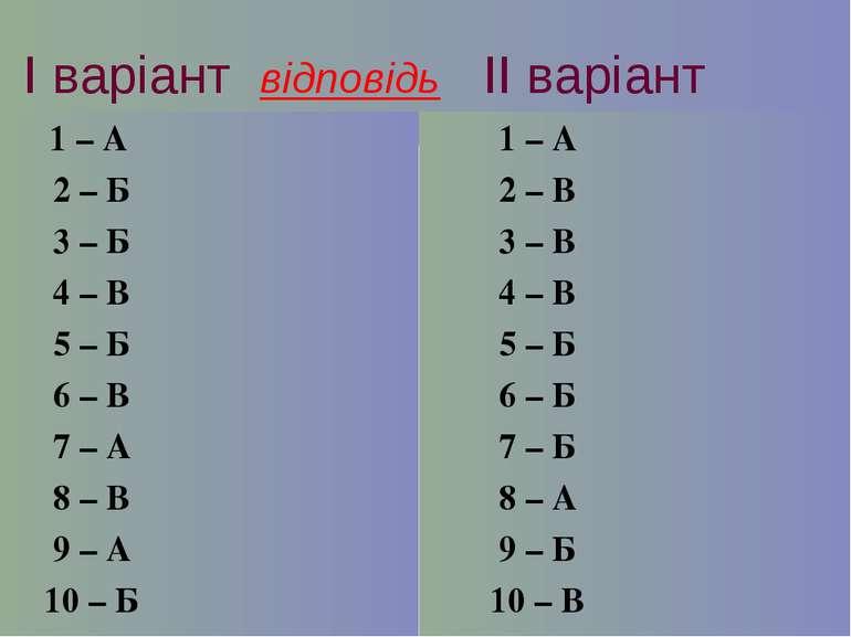 І варіант відповідь ІІ варіант 1 – А 2 – Б 3 – Б 4 – В 5 – Б 6 – В 7 – А 8 – ...