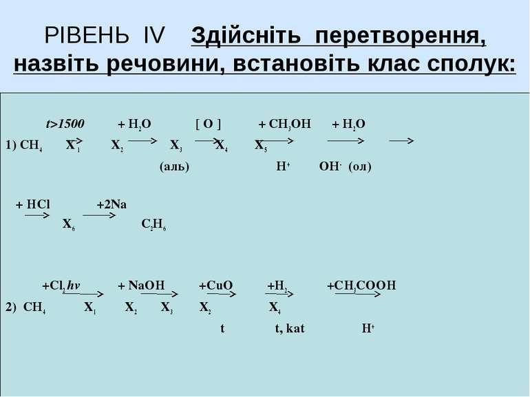 РІВЕНЬ IV Здійсніть перетворення, назвіть речовини, встановіть клас сполук:...