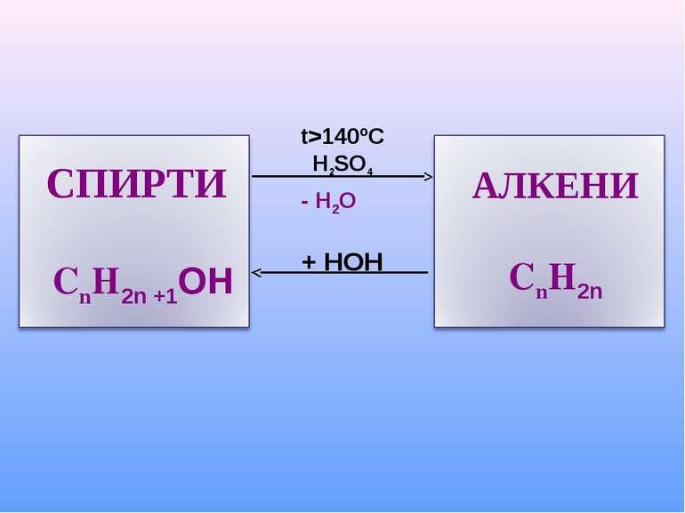 t>140ºС H2SO4 - H2O + HOH