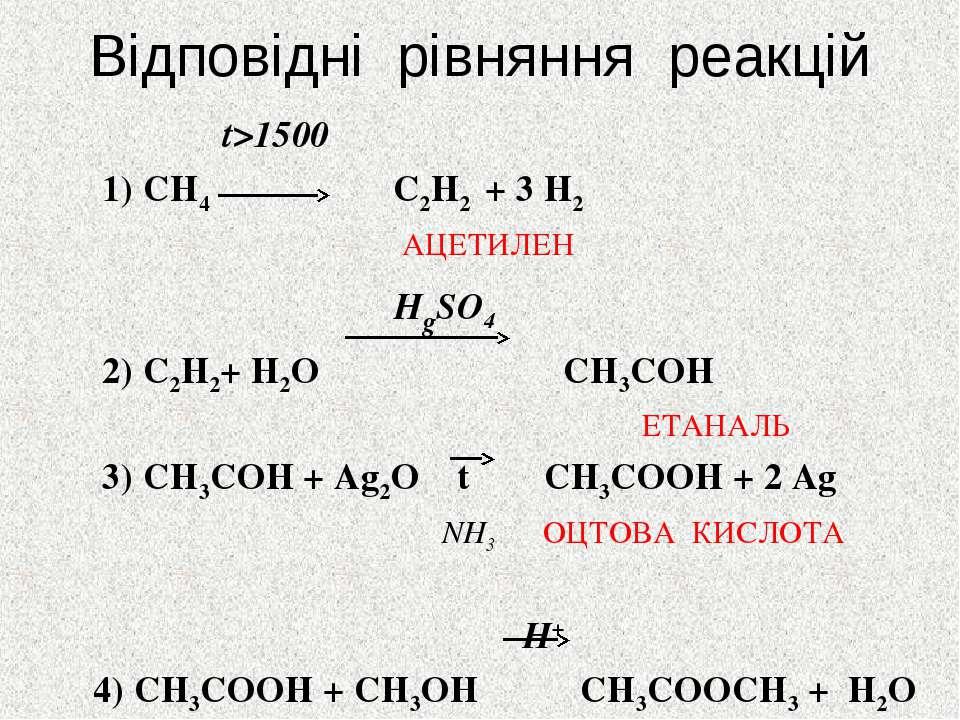 Відповідні рівняння реакцій t>1500 1) СН4 C2H2 + 3 H2  АЦЕТИЛЕН HgSO4 2) С2Н...