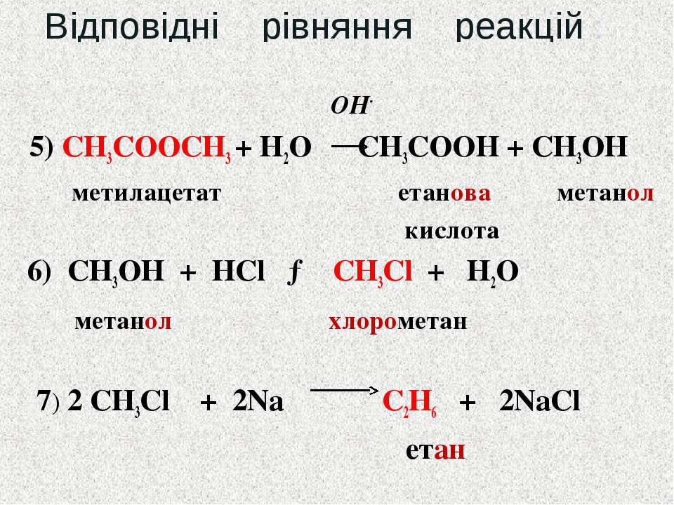 Відповідні рівняння реакцій : OH- 5) СН3СОOСН3 + Н2O СН3СОOН + СН3ОН метилаце...