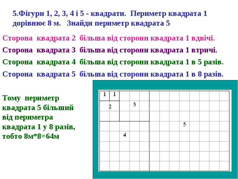 5.Фігури 1, 2, 3, 4 і 5 - квадрати. Периметр квадрата 1 дорівнює 8 м. Знайди ...