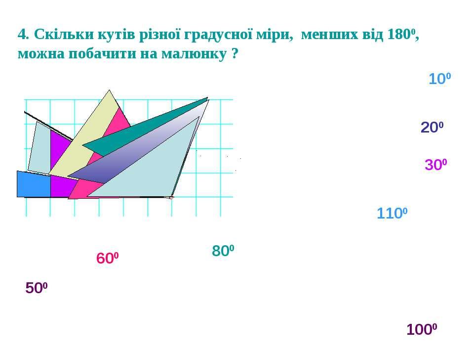 4. Скільки кутів різної градусної міри, менших від 1800, можна побачити на ма...