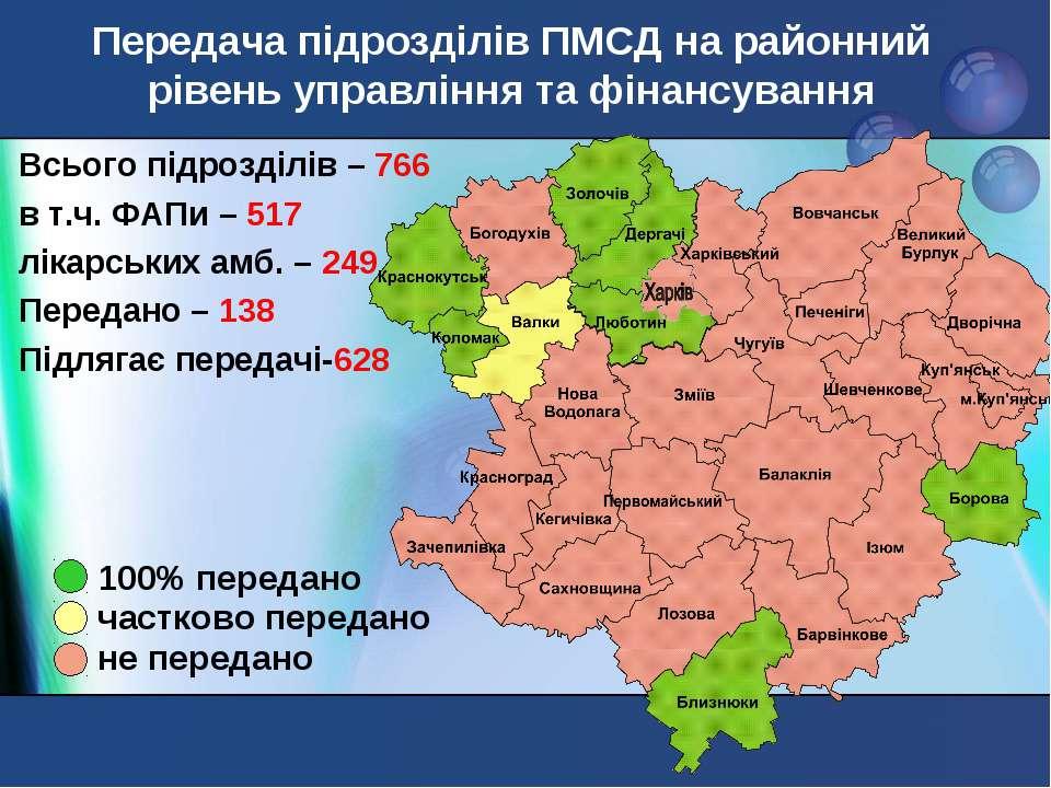 Передача підрозділів ПМСД на районний рівень управління та фінансування Всьог...