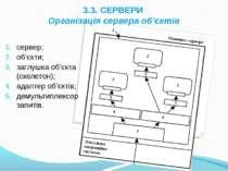 3.3. СЕРВЕРИ Організація сервера об'єктів сервер; об'єкти; заглушка об'єкта (...