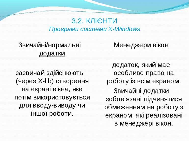 3.2. КЛІЄНТИ Програми системи X-Windows Звичайні/нормальні додатки зазвичай з...