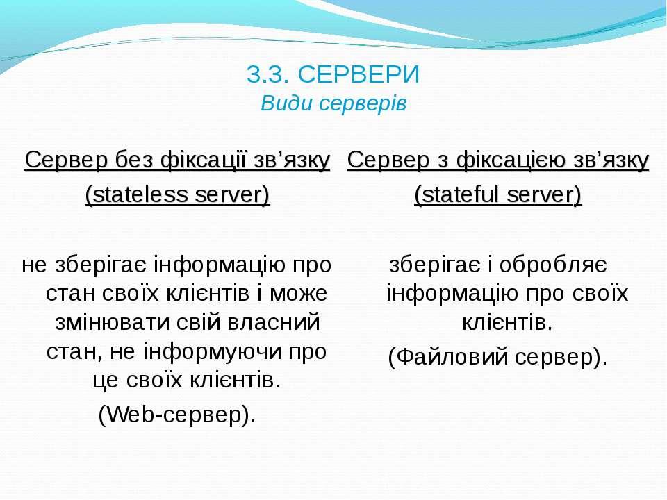 3.3. СЕРВЕРИ Види серверів Сервер без фіксації зв'язку (stateless server) не ...