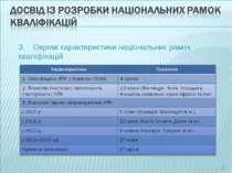 3. Окремі характеристики національних рамок кваліфікацій *