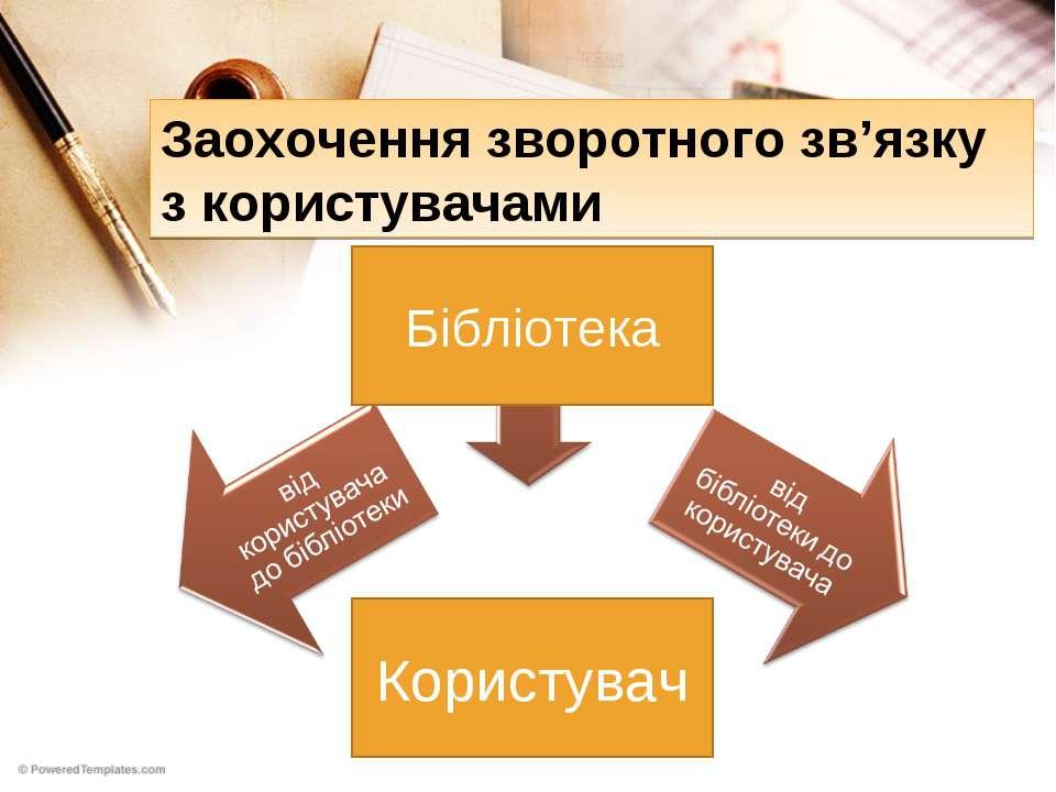 Заохочення зворотного зв'язку з користувачами Бібліотека Користувач