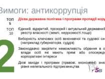Вимоги: антикоррупція ТОП 5 Дієва державна політика і програми протидії коруп...