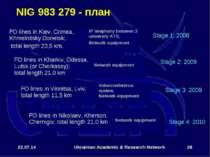 * Ukrainian Academic & Research Network * NIG 983 279 - план Stage 1: 2008 St...